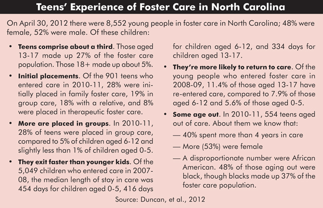 Teens' Experience of Foster Care in North Carolina